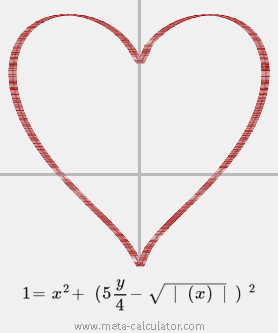 Picture of the famous graph of the heart shaped curve