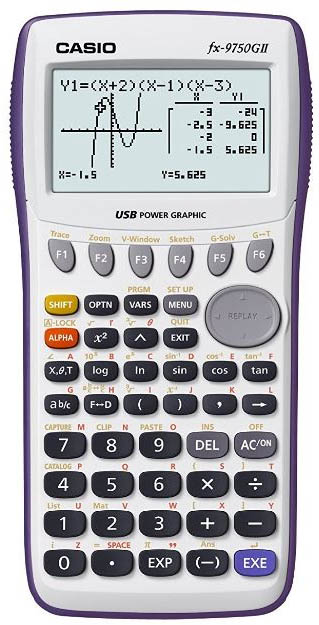 Best Graphing Calculators 2019: In-Depth Buyer's Guide