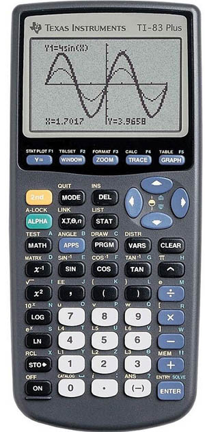 TI-83 Plus Review